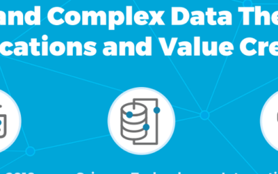 Workshop Big and Complex Data Theory, Applications and Value Creation